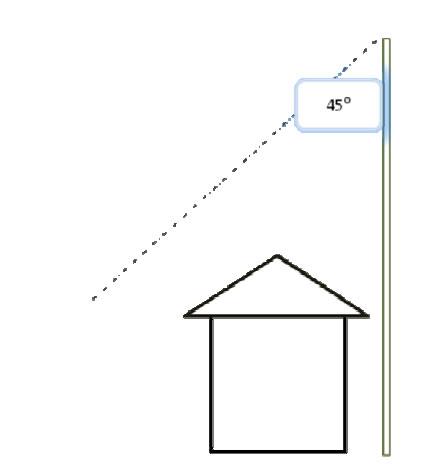 respond together with Lightning Arrestor Installation Diagram likewise Lightning Protection Overview besides 9046817 moreover 33kv 231v Transformers Are Burned Out. on earthing system